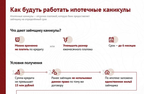 Ипотека в ПСБ банке