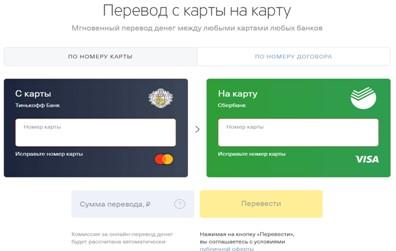 Card to Card Тинькофф со Сбербанка