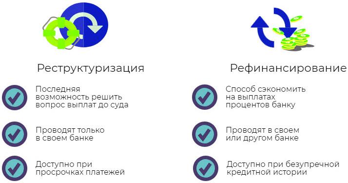 рефинанс