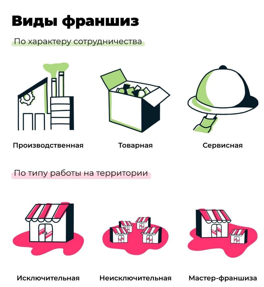 Как открыть банк