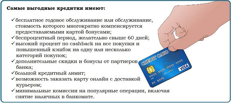 признаки выгодной кредитки